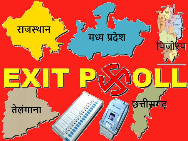 एग्जिट पोल मीडिया बीजेपी कांग्रेस